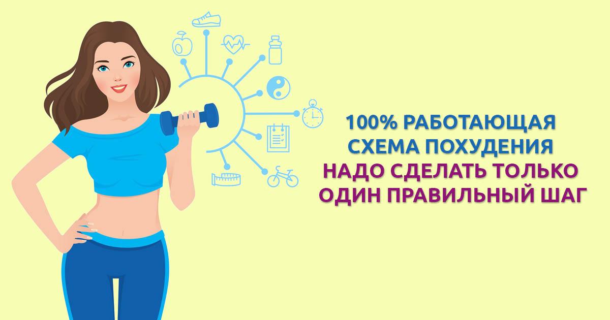 Схема Похудения Картинка. Упражнения для похудения — 102 фото самых эффективных методов снижения массы тела